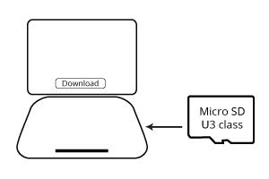 Copy Firmware to microSD crad
