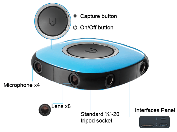 Vuze 3D 360 camera